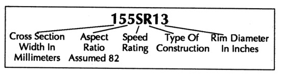 155SR13small