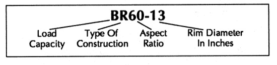 BR60-13small