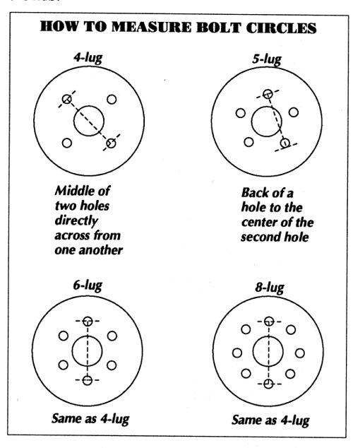 Bolt circlesmall