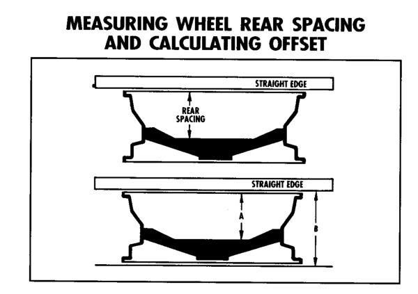 Wheel Spacingsmall