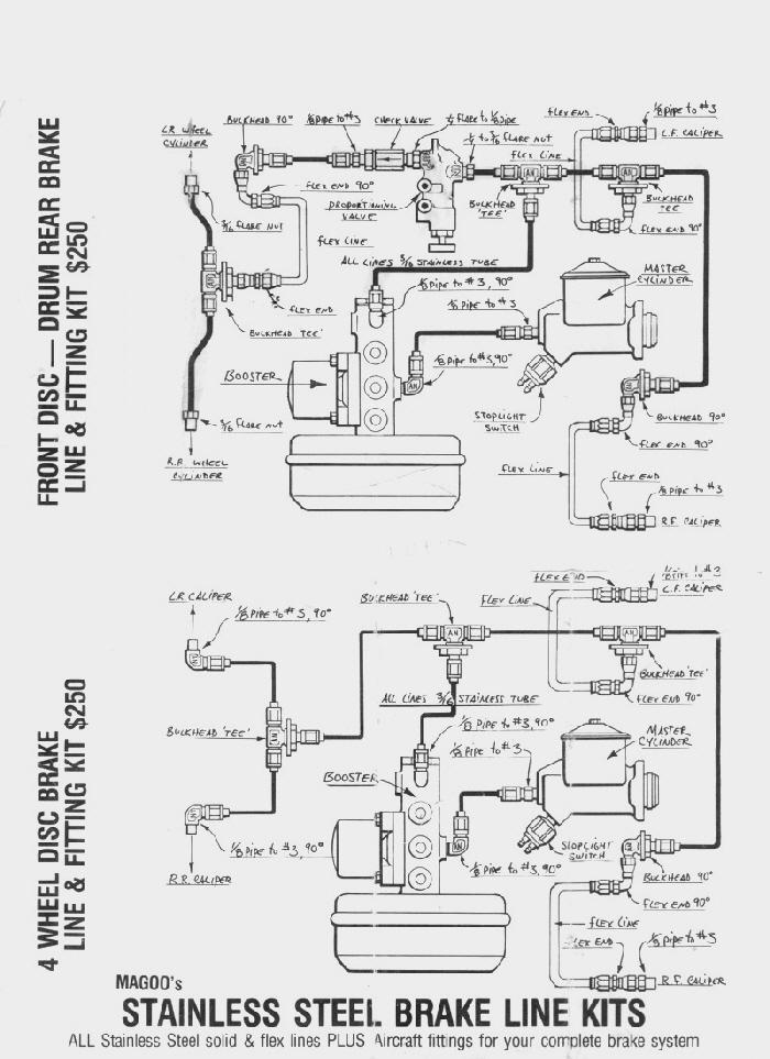 Stainless Steel Brake Line Diagram