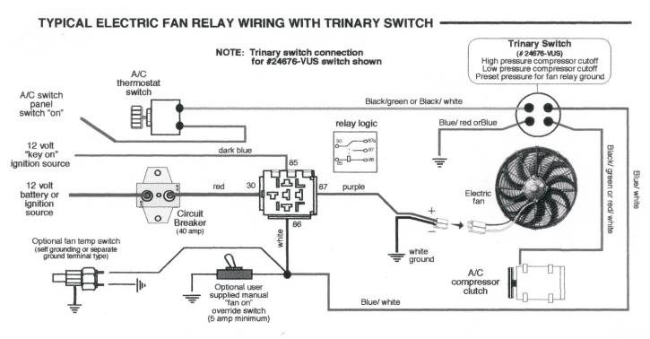 air conditioning system overview provded by vintage air hotrod hotline RV Air Conditioning Wiring Diagram