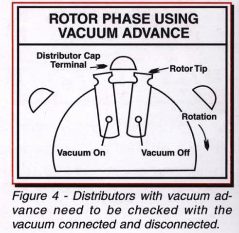 rotor figure 4
