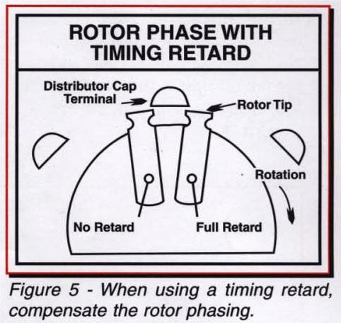 rotor figure 5