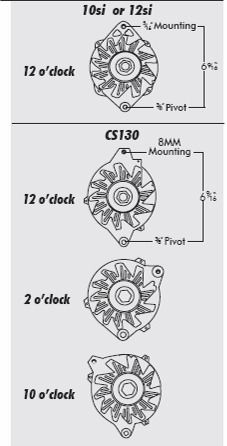 Chevy Truck Underhood Wiring Diagrams Chucks Chevy Truck Pages Intended For 1974 Chevy Pickup Wiring Diagram as well 497234 Charging Diagram further 2004 Gto Alternator Wiring Diagram in addition 1031526 Bad Charging System Cant Find The Source furthermore P 0900c152800640cb. on 3 wire gm alternator wiring diagram