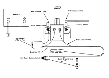 Wizard Riding Lawn Mower Wiring Diagram in addition Toro Replacement Mower Parts as well Troy Bilt 25 Hp Lawn Tractor Wiring Diagram further Briggs And Stratton Solenoid Wiring Diagram together with Mtd Yard Machines Lawn Tractor Wiring Diagrams. on mtd ignition switch wiring diagram